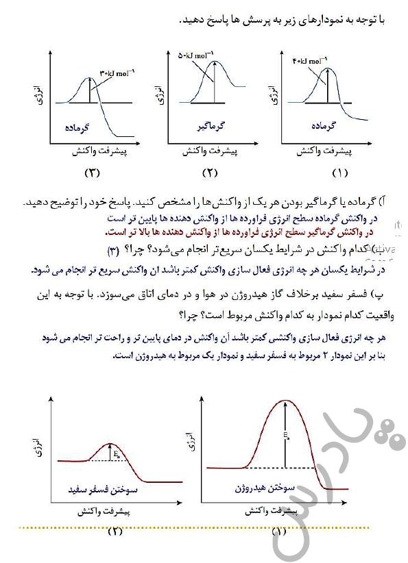 جواب خودرابیازمایید صفحه 95 شیمی دوازدهم