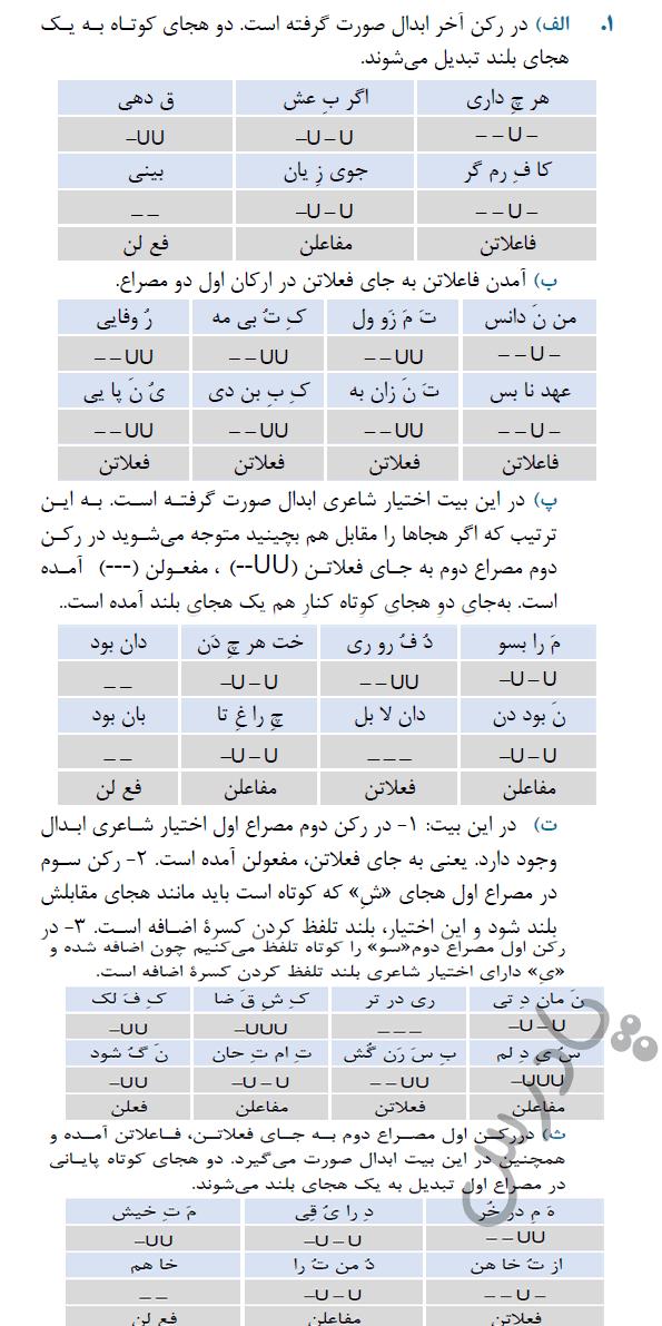 پاسخ کارگاه تحلیل فصل 3 علوم وفنون دوازدهم