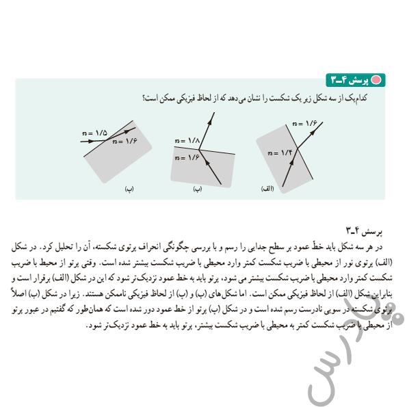 جواب پرسش 3 فصل 4 فیزیک دوازدهم