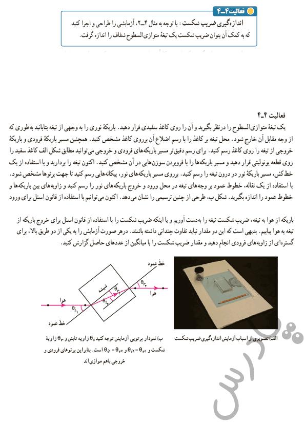 پاسخ فعالیت 4 فصل 4 فیزیک دوازدهم