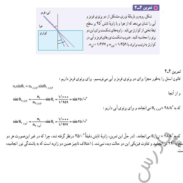 حل تمرین 4 فصل 4 فیزیک دوازدهم
