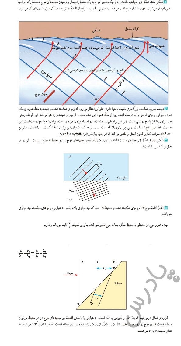 حل مسائل 5 تا8 آخر فصل4 فیزیک دوازدهم
