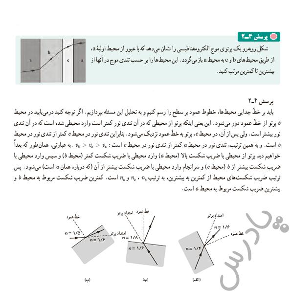 جواب پرسش 2 فصل 4 فیزیک دوازدهم