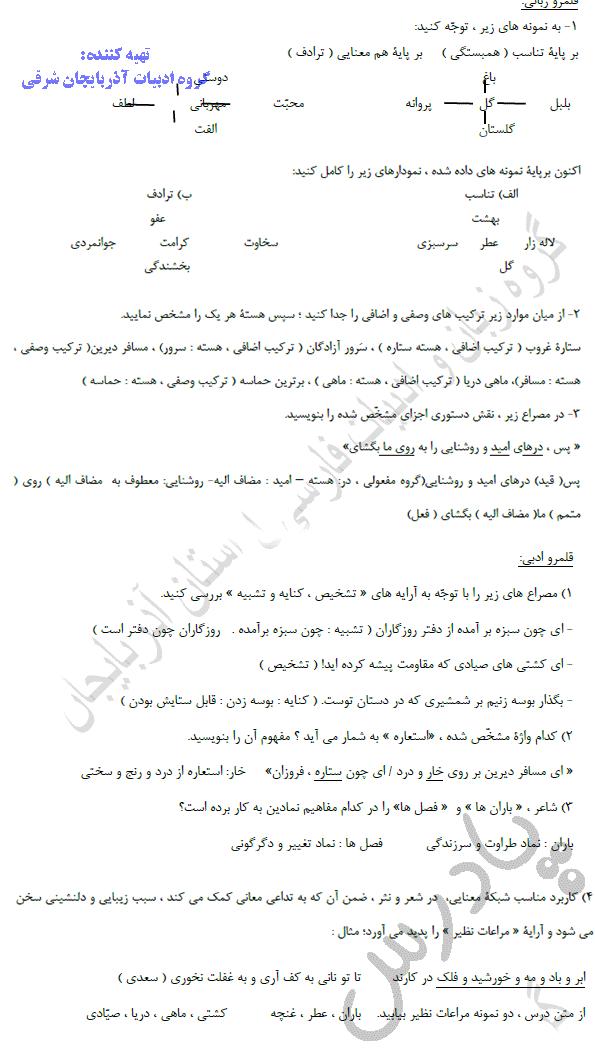 پاسخ قلمرو زبانی وادبی درس 17 فارسی دهم