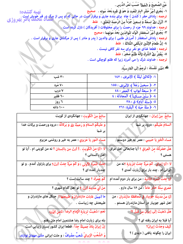 جواب اختبر نفسک درس دوم عربیدهم