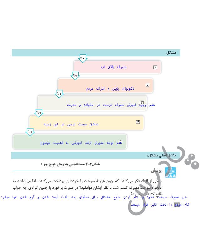 جواب فعالیت صفحه 16 کارگاه کارافرینی و تولید