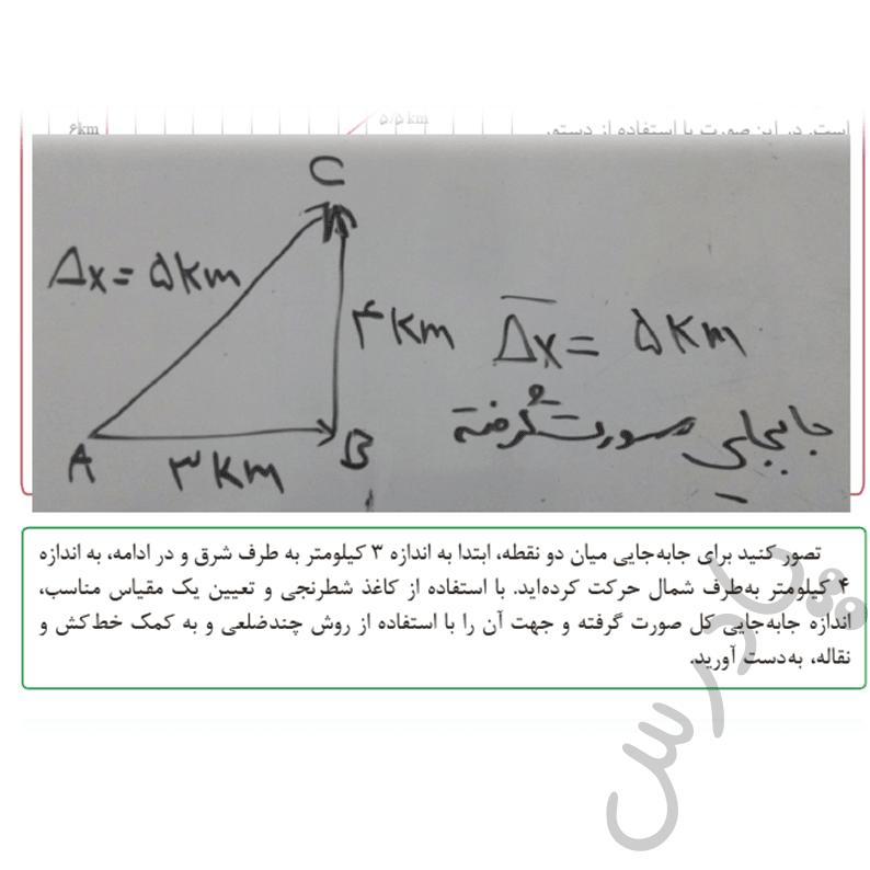 حل تمرین صفحه 22 فیزیک هنرستان