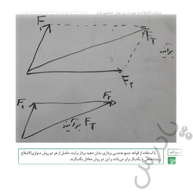 حل تمرین صفحه 23 فیزیک هنرستان
