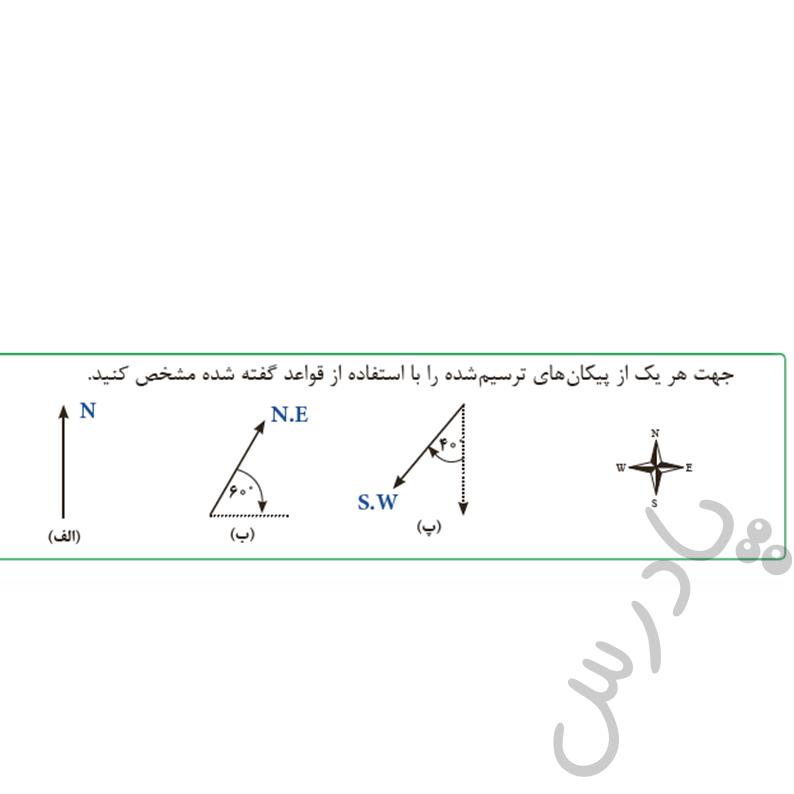 حل تمرین صفحه 20 فیزیک هنرستان