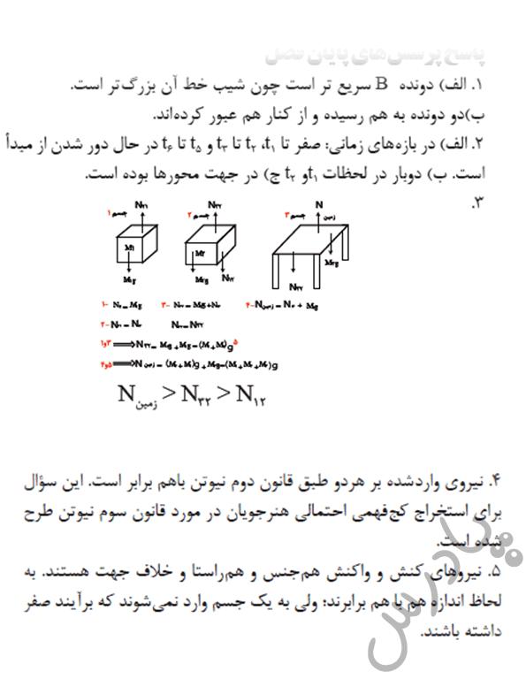 جواب پرسش های آخر فصل 2 فیزیک هنرستان
