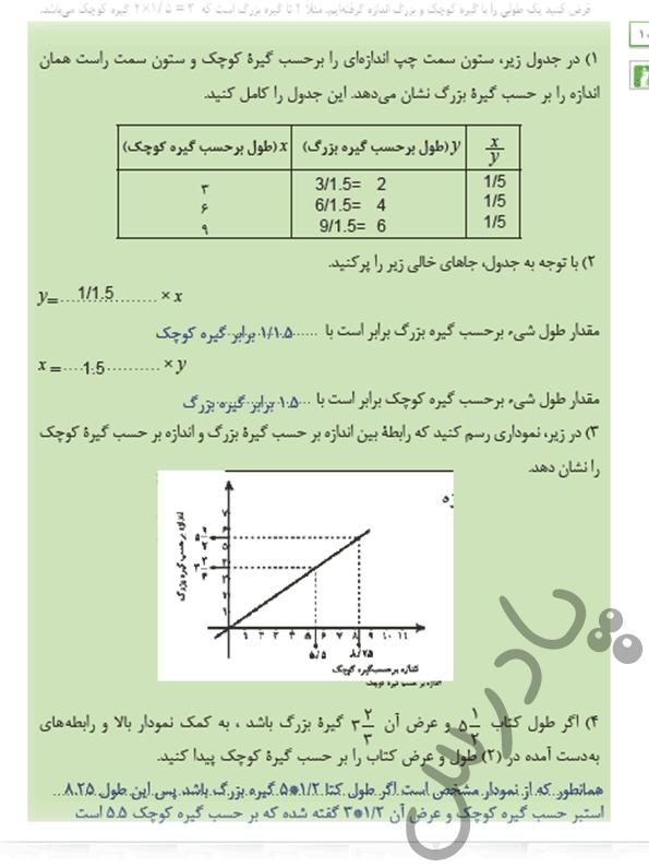 پاسخ فعالیت 1 ریاضی دهم فنی