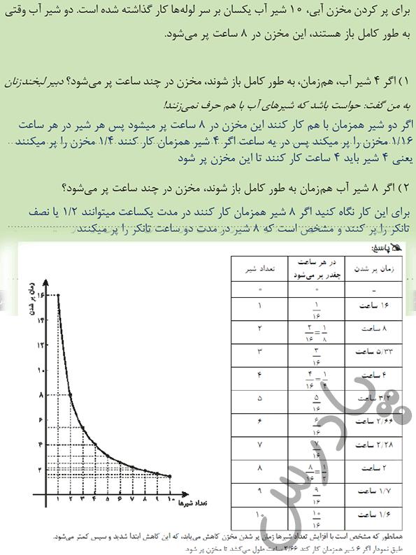 پاسخ فعالیت 4 پودمان اول ریاضی دهم فنی
