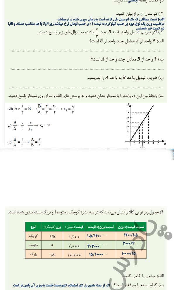 حل مسائل صفحه 29 ریاضی دهم فنی و حرفه ای