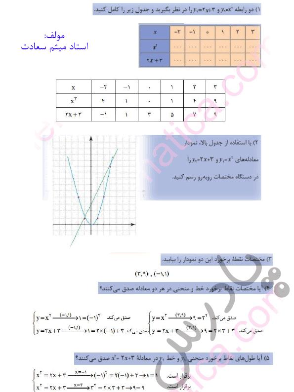 پاسخ فعالیت صفحه 79 ریاضی دهم فنی و حرفه ای