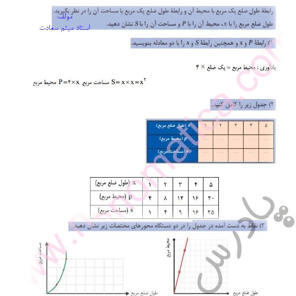 پاسخ فعالیت صفحه 71 ریاضی دهم  فنی و حرفه ای