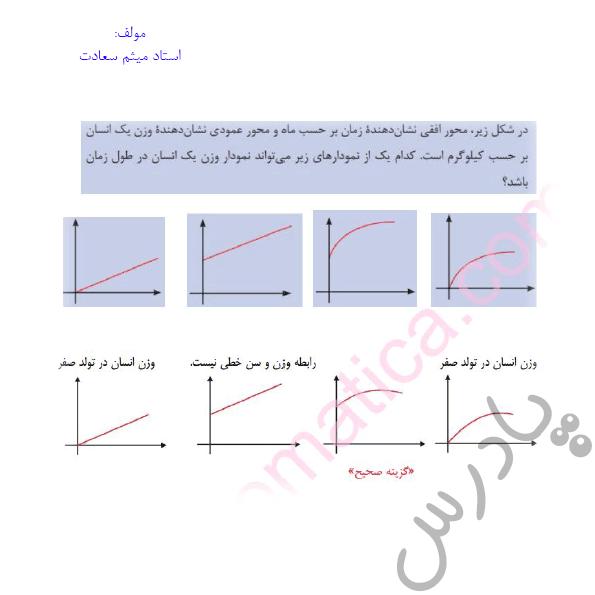 جواب کاردرکلاس صفحه 73 ریاضی دهم فنی