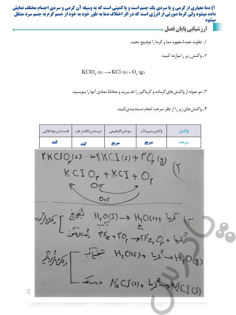 جواب ارزشیابی پایان فصل 2 شیمی هنرستان