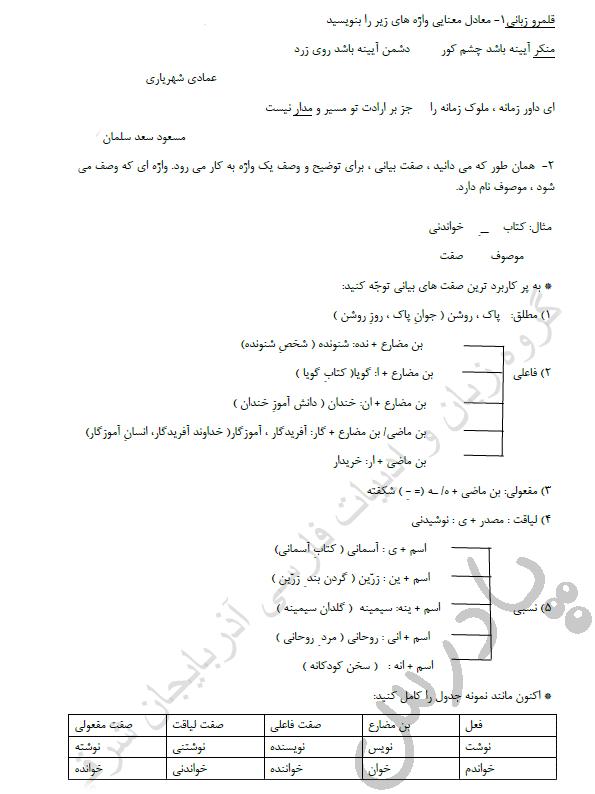پاسخ قلمرو زبانی درس 11 عربی یازدهم