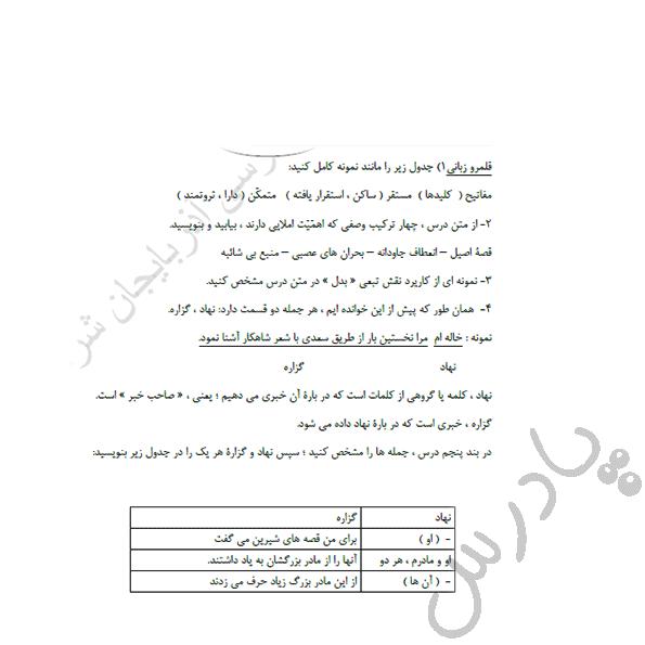 جواب قلمرو زبانی درس 5 فارسی یازدهم