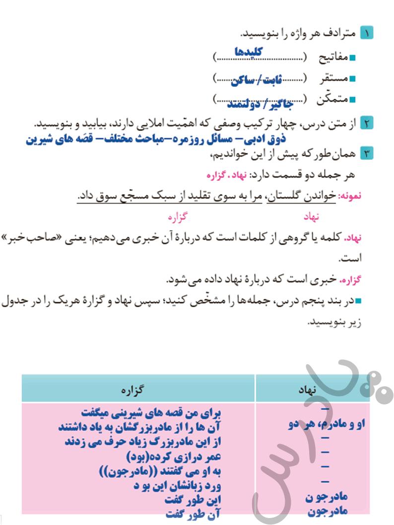 جواب کارگاه درس پژوهی فارسی و نگارش یازدهم