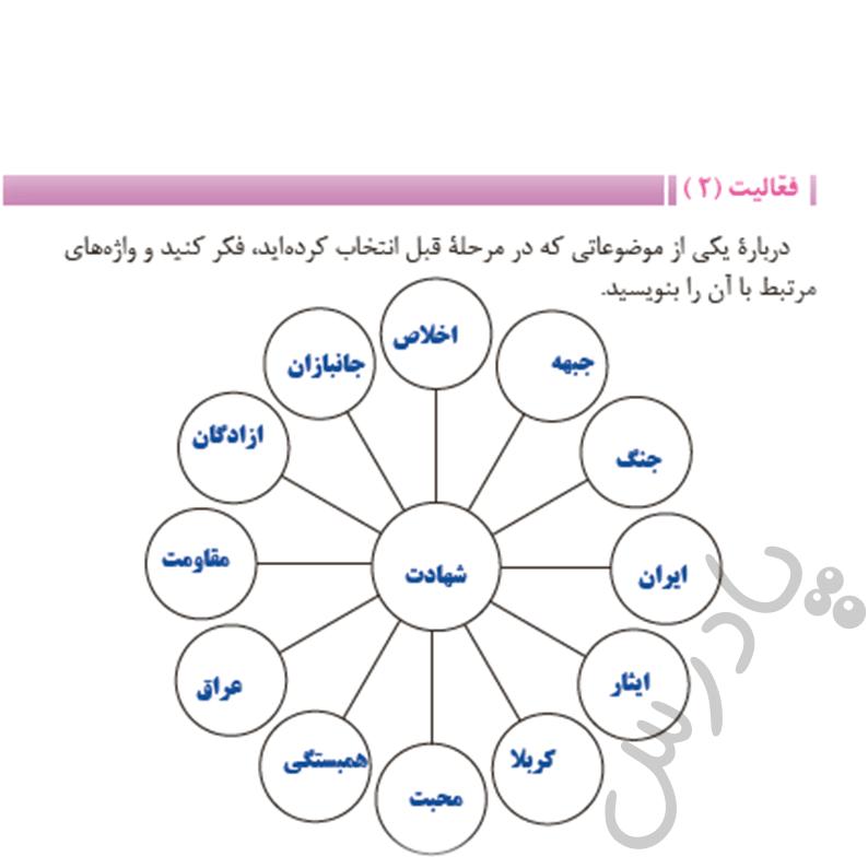 پاسخ فعالیت 2 فارسی و نگارش یازدهم فنی