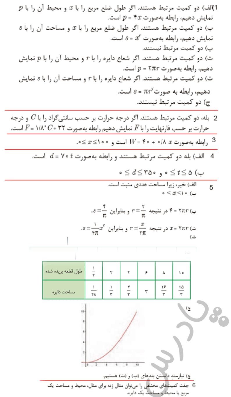 حل مسائل صفحه 10 ریاضی یازدهم فنی
