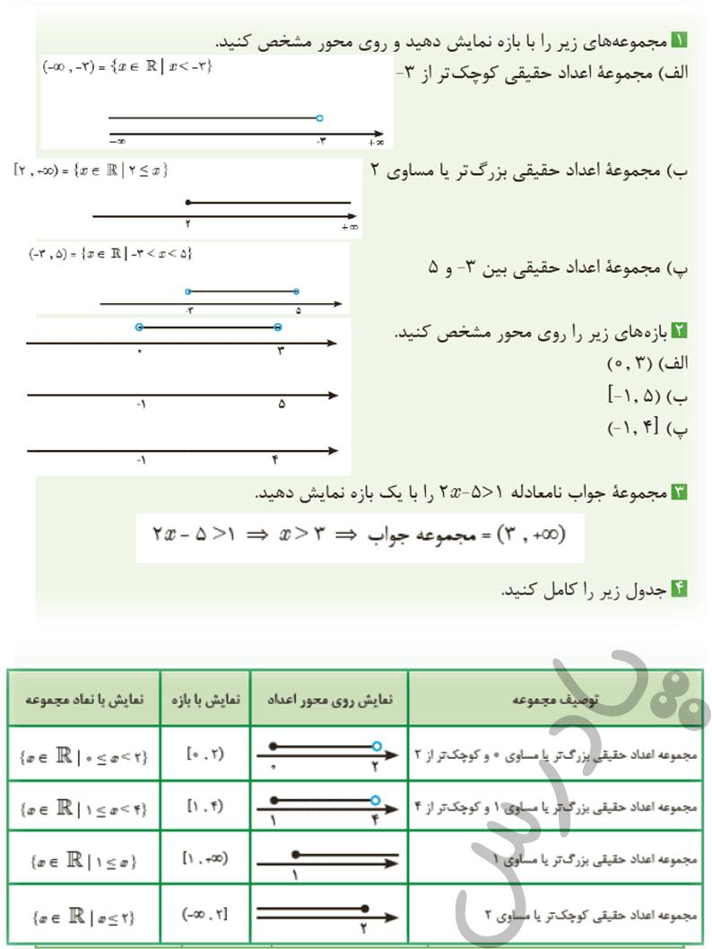 حل مسائل صفحه 21 ریاضی یازدهم فنی