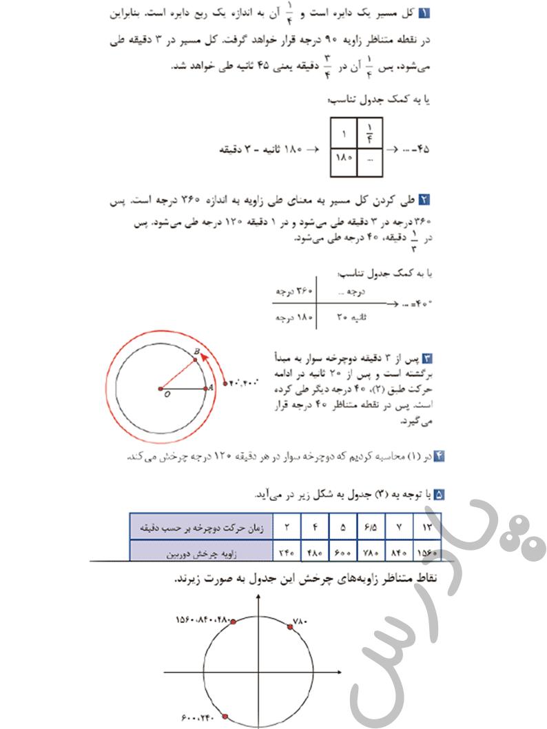 جواب کاردرکلاس صفحه 68 ریاضی یازدهم فنی