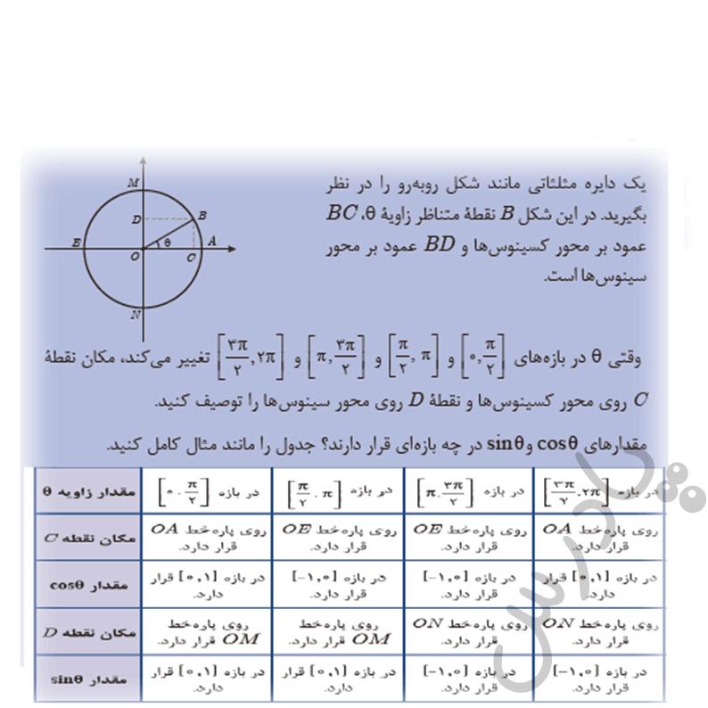 پاسخ فعالیت صفحه 74 ریاضی یازدهم فنی