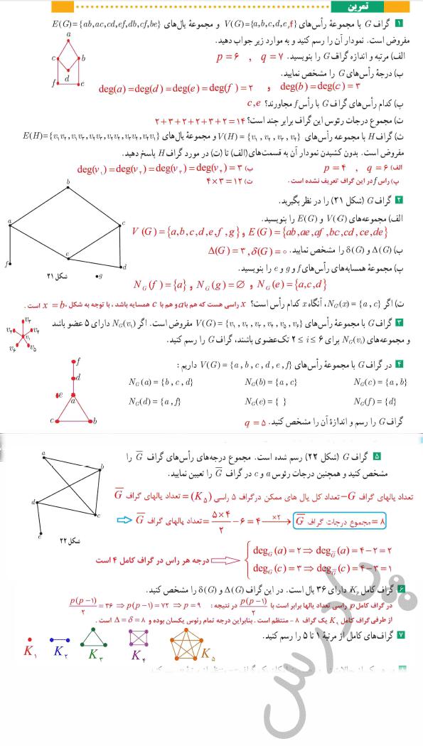 حل تمرین صفحه 41 ریاضی گسسته دوازدهم