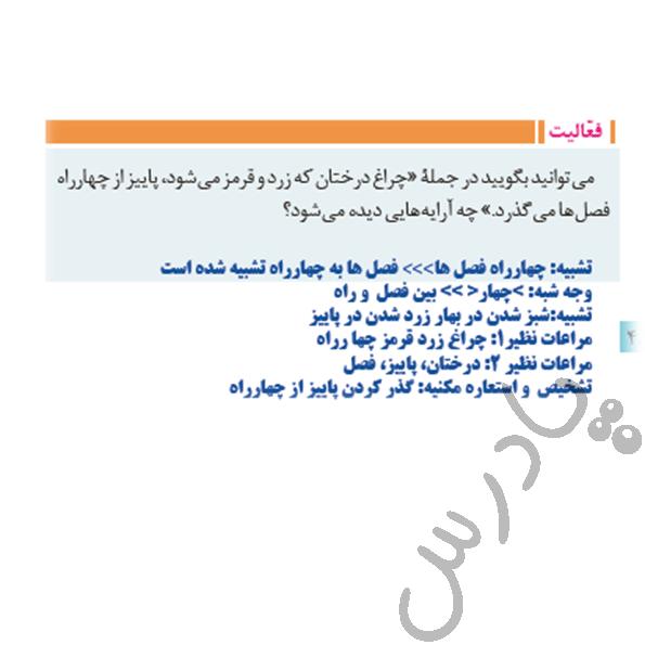 پاسخ فعالیت 2 درس ششم فارسی و نگارش دوازدهم فنی
