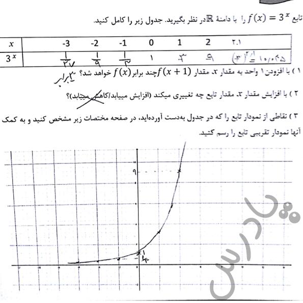 پاسخ فعالیت صفحه 26 ریاضی دوازدهم فنی