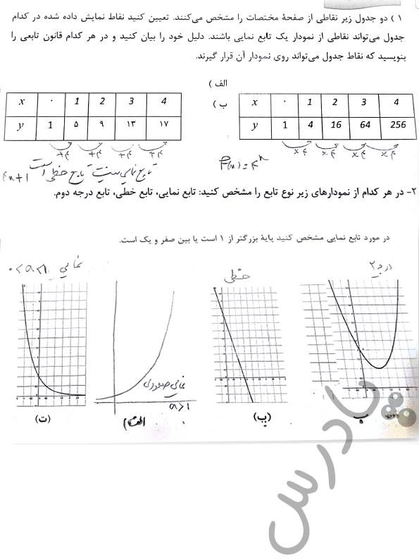 جواب کاردرکلاس صفحه 30 ریاضی دوازدهم فنی