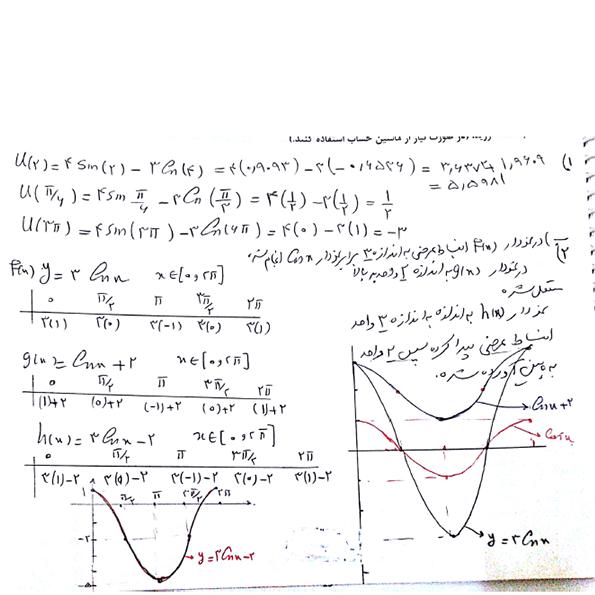 حل مسائل صفحه 23 ریاضی دوازدهم فنی و حرفه ای