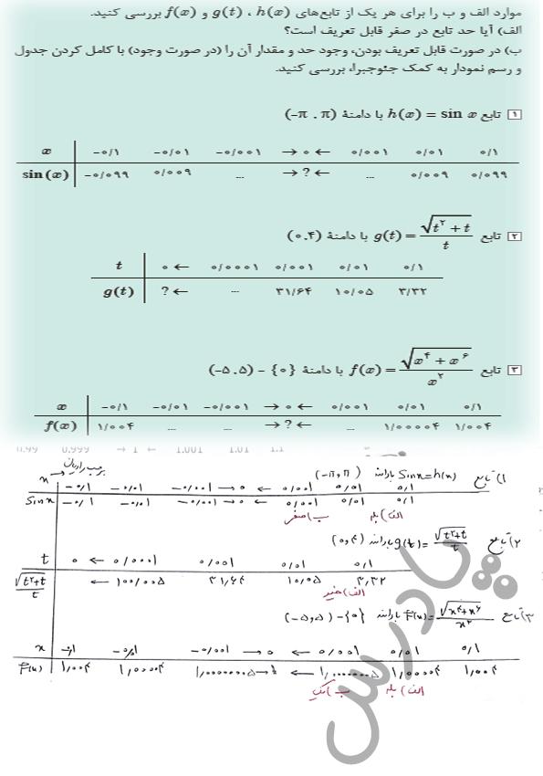 جواب کاردرکلاس 2 ریاضی دوازدهم فنی و حرفه ای