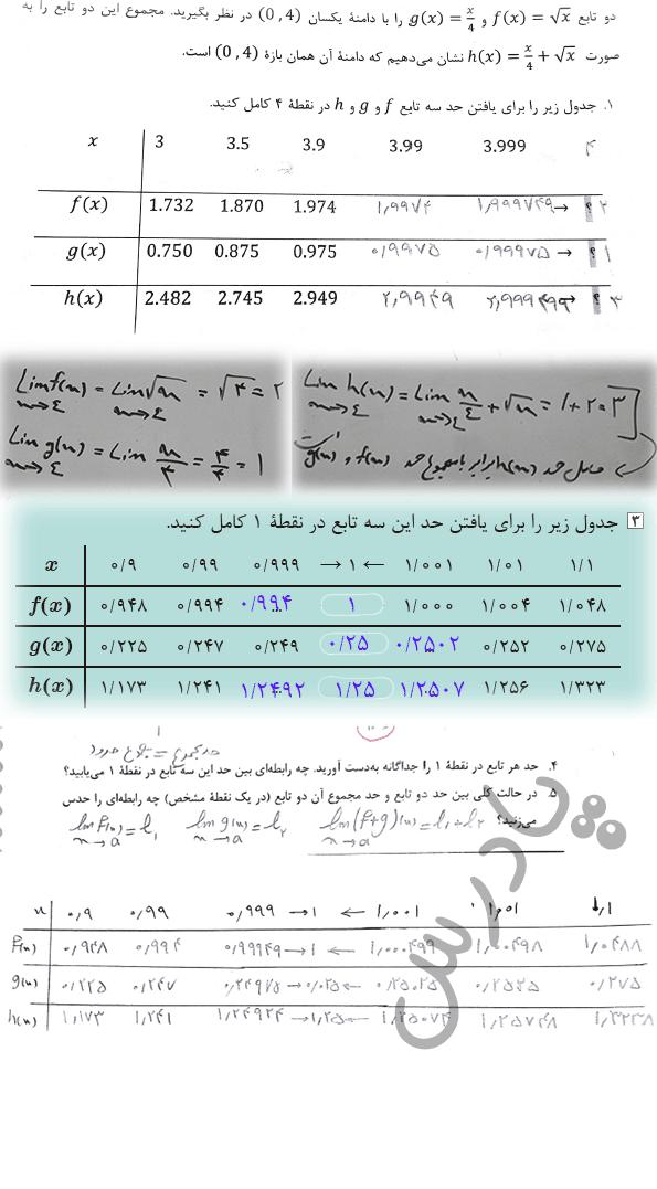 پاسخ فعالیت 2 ریاضی دوازدهم فنی و حرفه ای