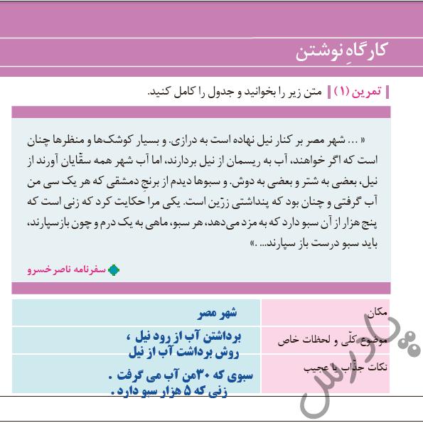 جواب کارگاه نوشتن درس 10 فارسی و نگارش یازدهم