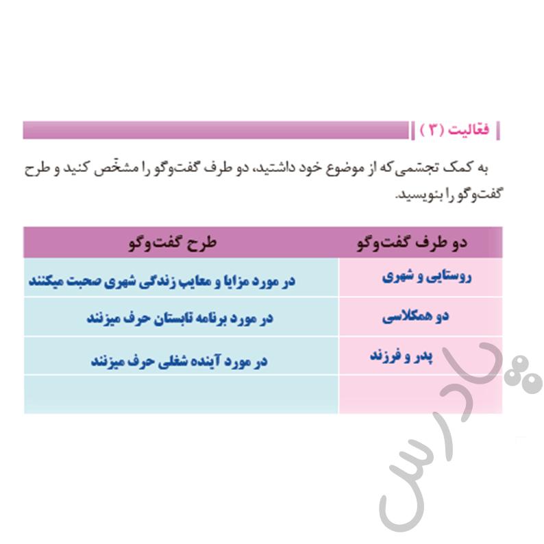 پاسخ فعالیت 3 درس8 فارسی و نگارش یازدهم