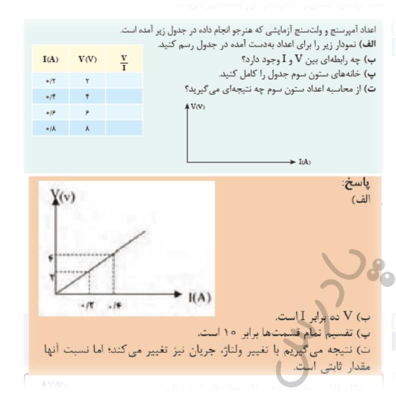 پاسخ فکر کنید صفحه 98 فیزیک هنرستان