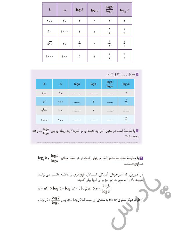 پاسخ فعالیت 7 پودمان 4 ریاضی یازدهم فنی