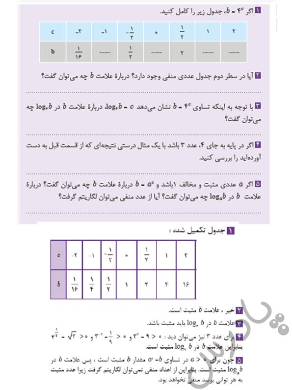 جواب کاردرکلاس2 پودمان4 ریاضی یازدهم هنرستان