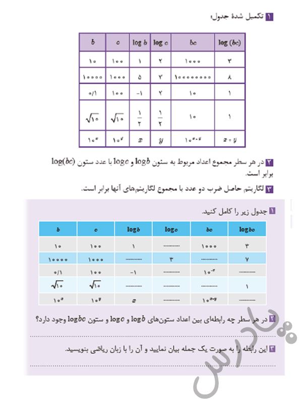 پاسخ فعالیت 5 پودمان4 ریاضی یازدهم فنی