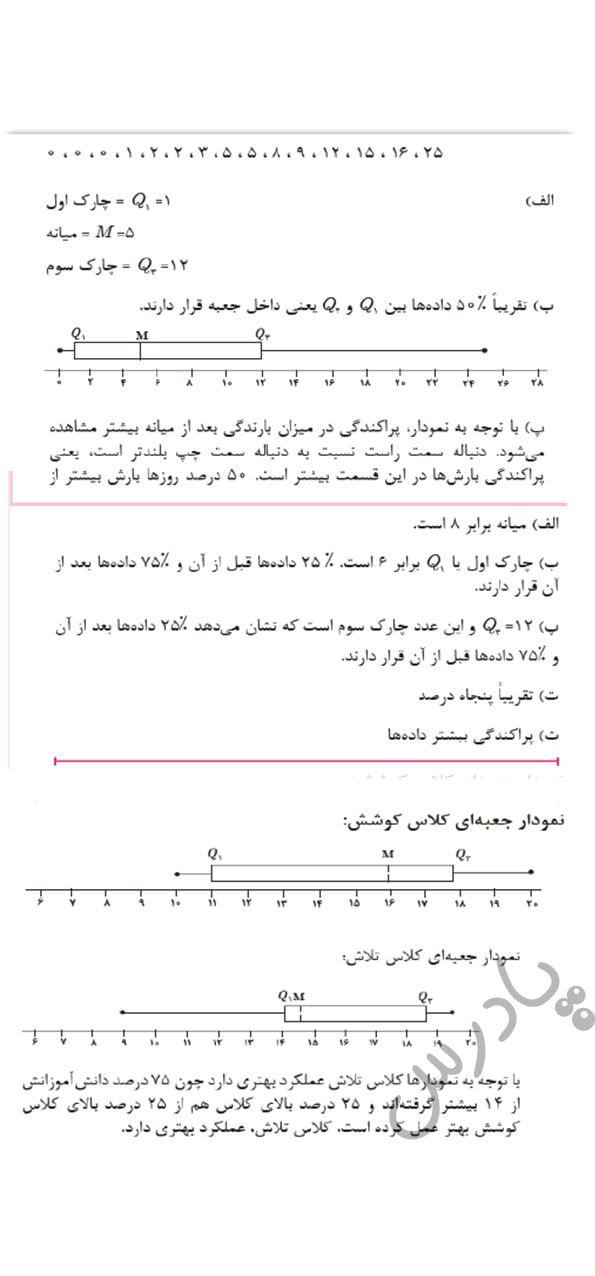 حل مسائل صفحه 145 پودمان 5 ریاضی یازدهم هنرستان