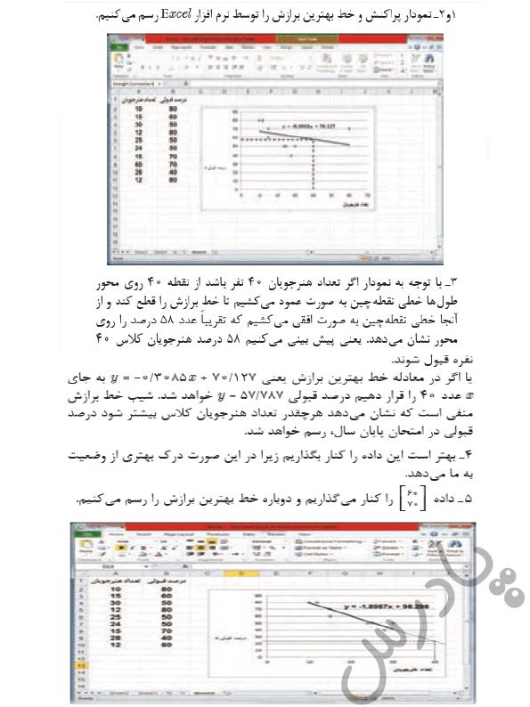 جواب کاردرکلاس1 پودمان 5 ریاضی یازدهم هنرستان
