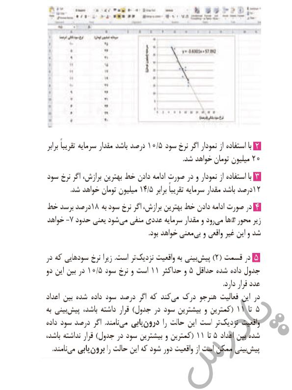 پاسخ فعالیت 3 پودمان5 ریاضی یازدهم هنرستان