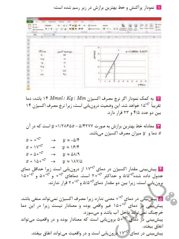 جواب کاردرکلاس2 پودمان5 ریاضی یازدهم هنرستان