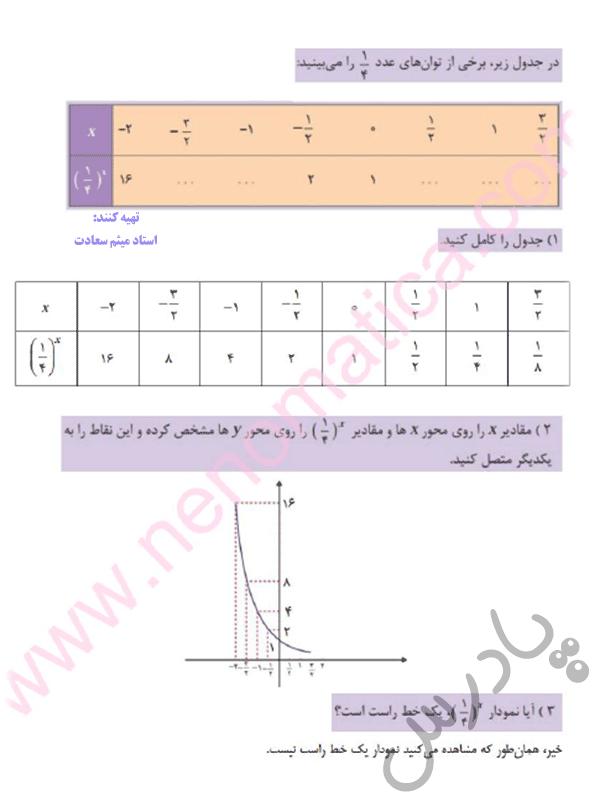 جواب کاردرکلاس صفحه 110 ریاضی دهم هنرستان