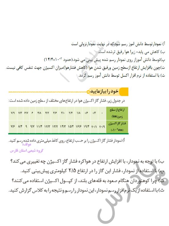 جواب خودرابیازمایید صفحه 52 شیمی دهم