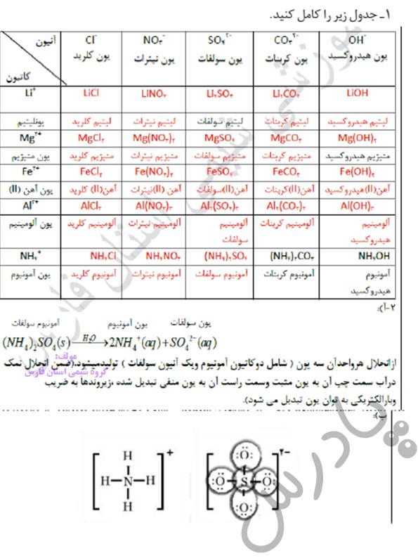 جواب خودرابیازمایید صفحه 92 شیمی دهم