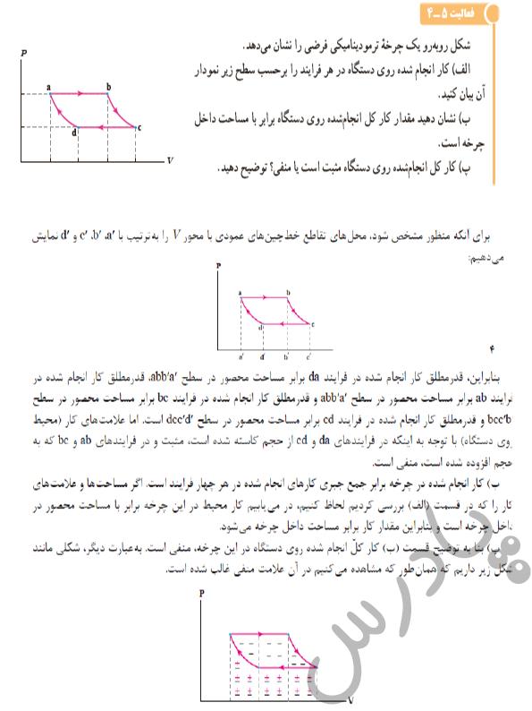 پاسخ فعالیت 4 فصل 5 فیزیک دهم